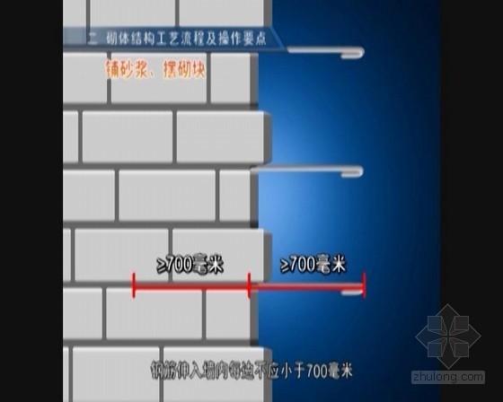 建筑工程砌体及抹灰饰面工程标准化施工工艺视频动画演示(46分钟)