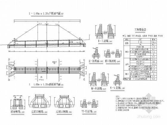 II级公路涵洞资料下载-[重庆]村级公路涵洞工程施工图设计117张(圆管涵 盖板涵)