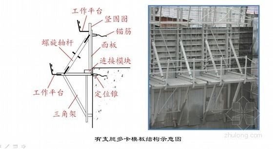 某集团工程施工工艺标准化培训(混凝土工程)