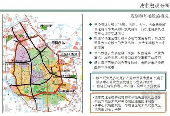 天津某综合体写字楼项目发展顾问