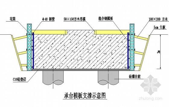 [北京]山岭区四级公路工程施工组织设计(投标 路基 桥梁 涵洞 )