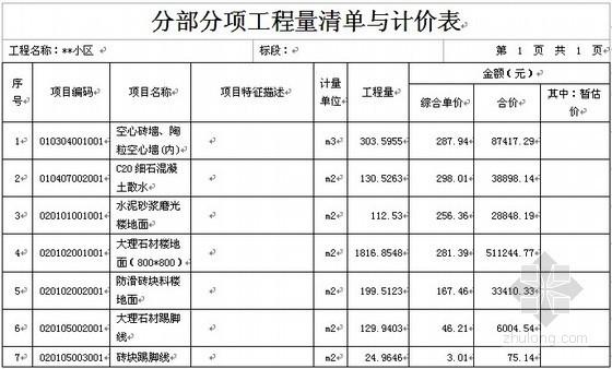 [全套]北京某住宅楼新建工程投标书(118页)