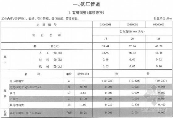 [最新]2013版云南省通用安装工程消耗量定额(管道篇上 694页)