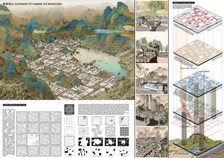 东方山水与未来城市|国际竞赛获奖作品解读_9
