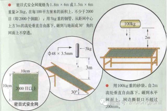 南宁3死4伤坍塌事故原因公布:模板支架拉结点缺失、与外架相连!_17