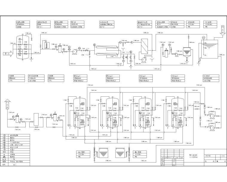 高纯水系统工艺流程图