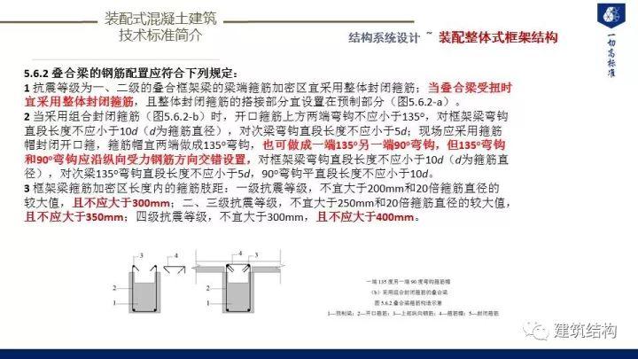装配式建筑发展情况及技术标准介绍_64
