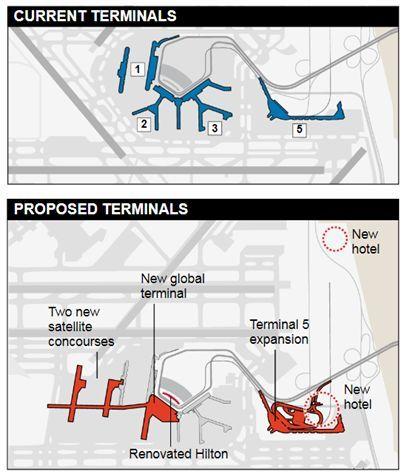 5家全球顶尖建筑设计团队大PK—— 谁的机场扩建方案更胜一筹?