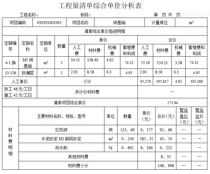 框架结构工程工程量清单综合单价分析表_2
