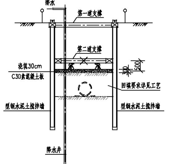 基坑支护方案(工法-冠梁-支撑)Word版(共65页)_1