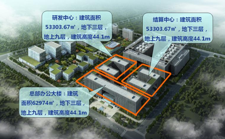 [北京]产业园办公用房绿色施工达标工地过程总结汇报PPT(107页)