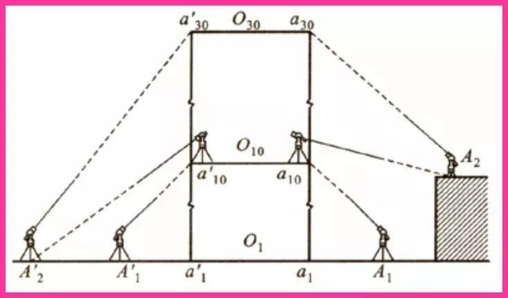 高层建筑施工如何测量放线?_13