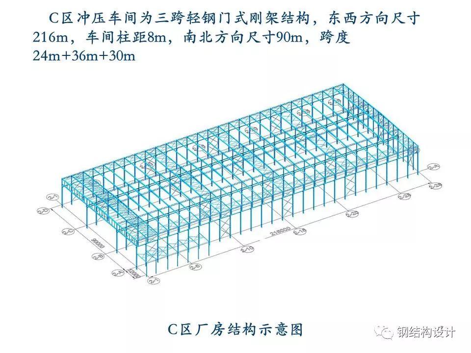 某厂房钢结构制作、安装方案(值得收藏)_7