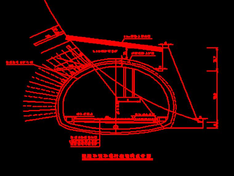 高速公路隧道实施性施工组织设计