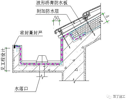 瓦屋面施工工艺_51