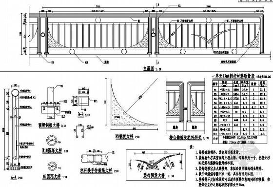 某桥梁细部栏杆节点设计图