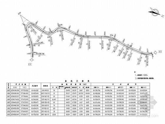 [重庆]农村公路硬化工程施工图设计70张(含涵洞)