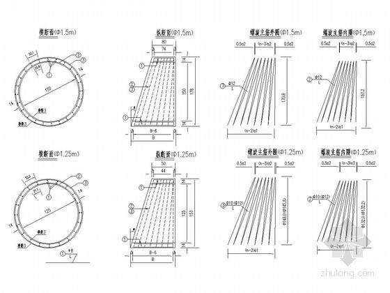 钢筋砼圆管涵斜圆管钢筋构造详图