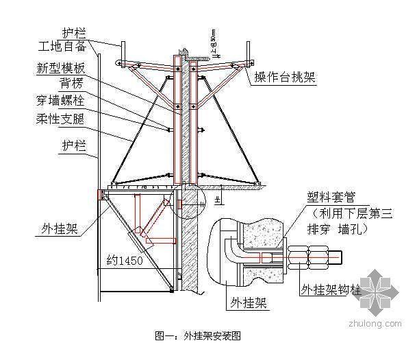 高层建筑清水混凝土剪力墙组合大钢模板施工工法(2004年)