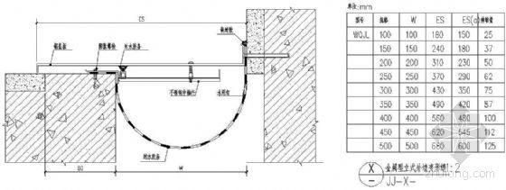 金属型立式外墙变形缝(二)