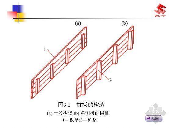 建筑装饰施工技术(二)(本课件无语音)