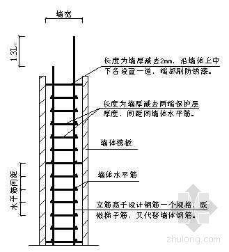 墙体竖向梯子筋示意图