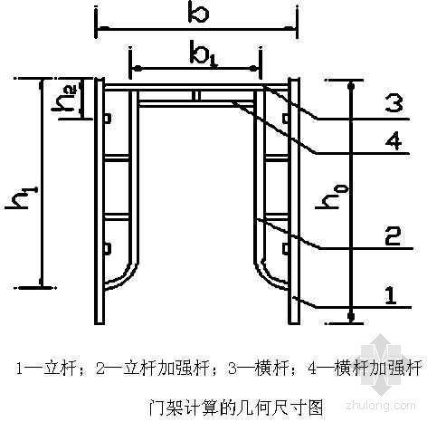 广东省某六层办公综合楼工程门式架支撑系统模板施工方案