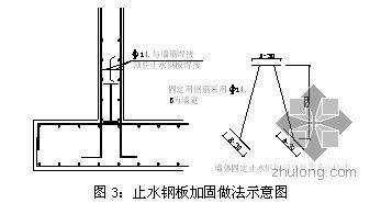 唐山某住宅钢筋工程施工方案(直螺纹链接)