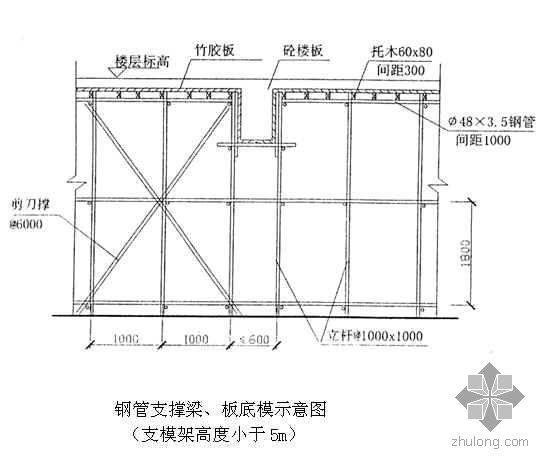 浙江某大学教学楼工程模板施工方案(框架结构 附计算书)