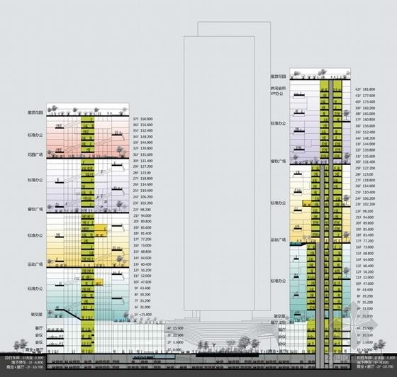 现代风格超高层知名企业办公楼剖面图