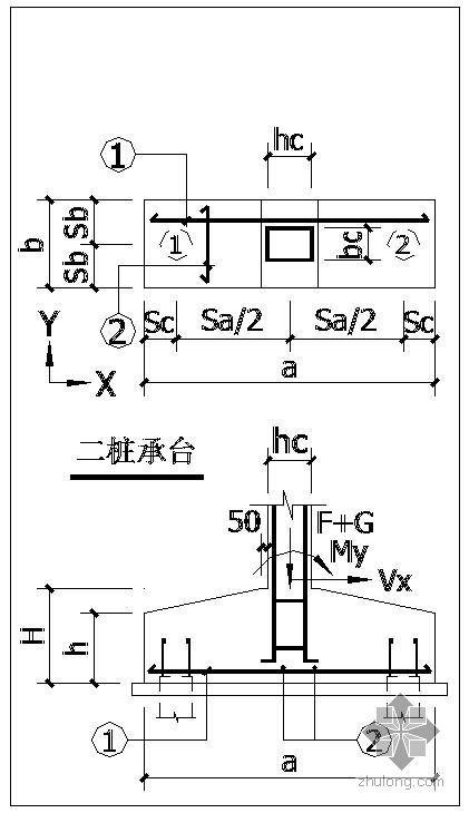 某承台桩基础节点构造详图(全表)