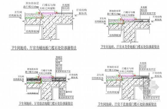 [上海]建筑工程施工防渗漏及防开裂施工工法(附节点大样图)