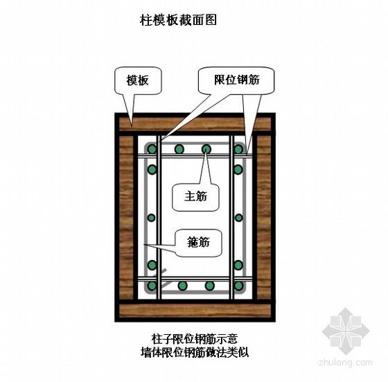 [湖南]多层住宅小区工程施工组织设计(框架剪力墙 2012年)