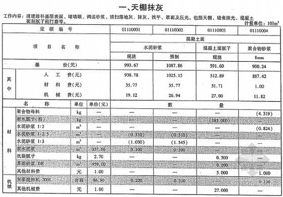 [云南]2013版房屋建筑与装饰工程消耗量定额(下册420页)