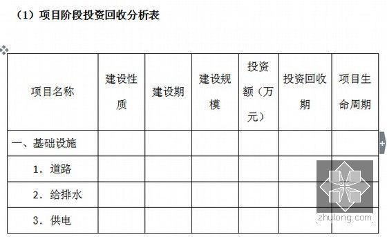项目阶段投资回收分析表
