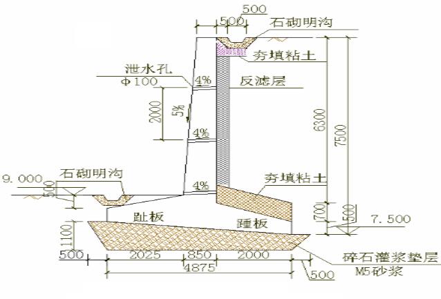 [知名集团]混凝土修补技术培训资料723页PPT(附检测小软件12个)_13