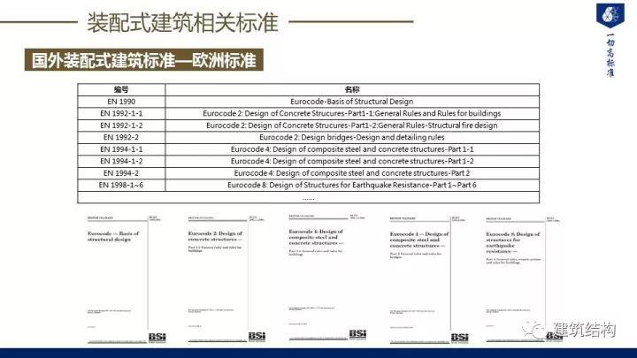 装配式建筑发展情况及技术标准介绍_32