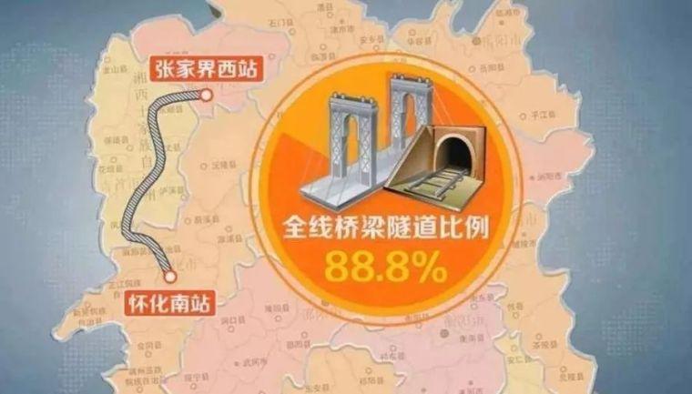 湘西最美高铁取得新进展,又一隧道工程顺利贯通!_1