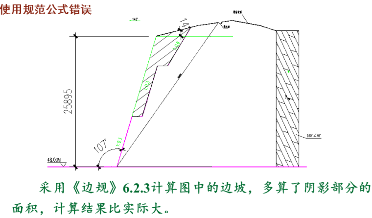 建筑边坡工程专题研讨及案例分析(175页,ppt)-目前边坡侧压力及滑坡推力计算中存在的问题