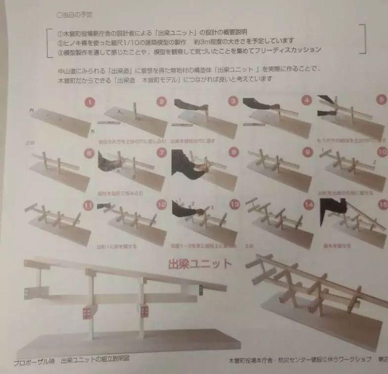 日本结构工程师的成长之路,值得思考!_22