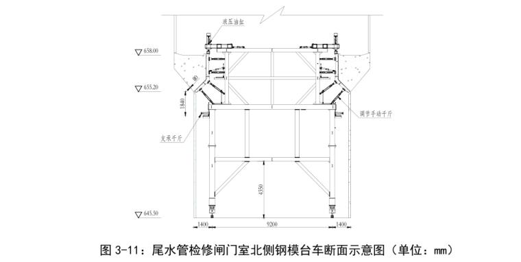 新型液压自行式岩壁吊车梁混凝土浇筑台车研究与应用