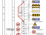 广西高速公路养护施工安全生产标准化管理规定