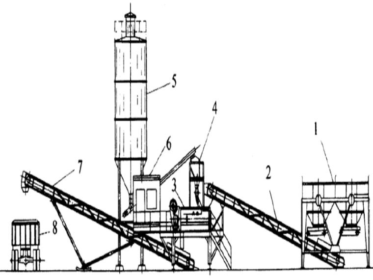 水稳碎石基层施工技术与质量控制(43页)