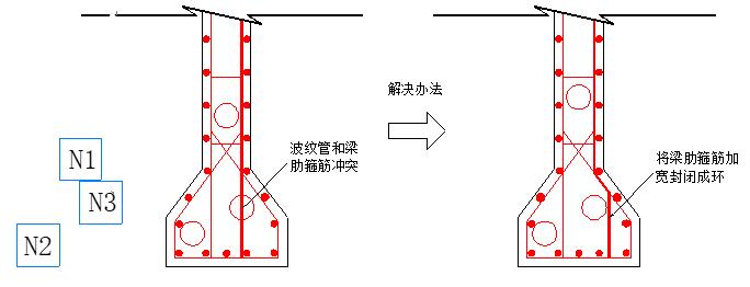 装配式预应力砼简支T梁预制专项施工方案_4