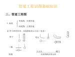 给排水及暖通工程识图与施工工艺(87页)