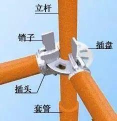 图文讲解盘扣式脚手架施工安全检测标准_15