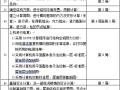 土木工程专业毕业设计开题报告(高层框剪结构)