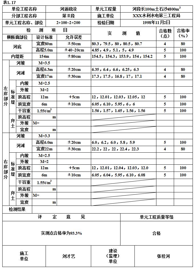 河道疏浚单元工程质量评定表(例表)