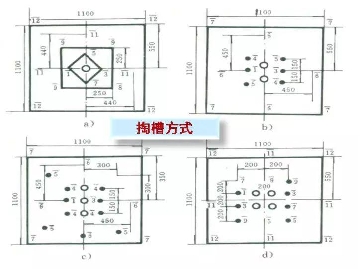 图文|隧道工程施工宝典_145