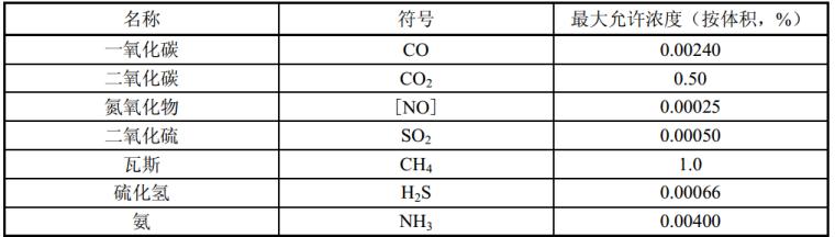 江苏省水利工程施工质量和安全强制性条文选编(2013)